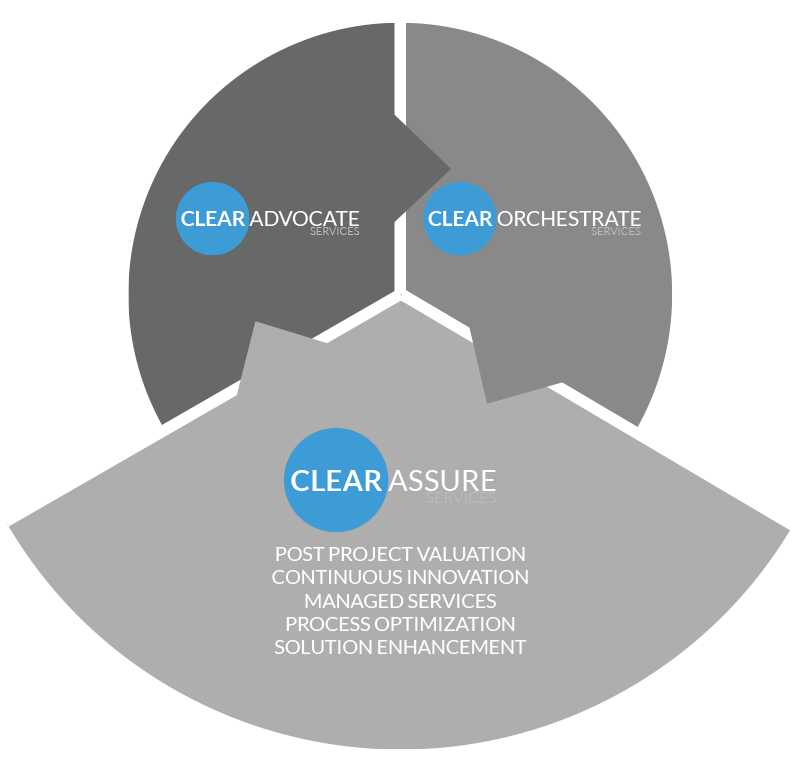 ClearAssure Services May 18