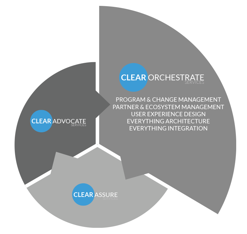 Clear Orchestrate Services