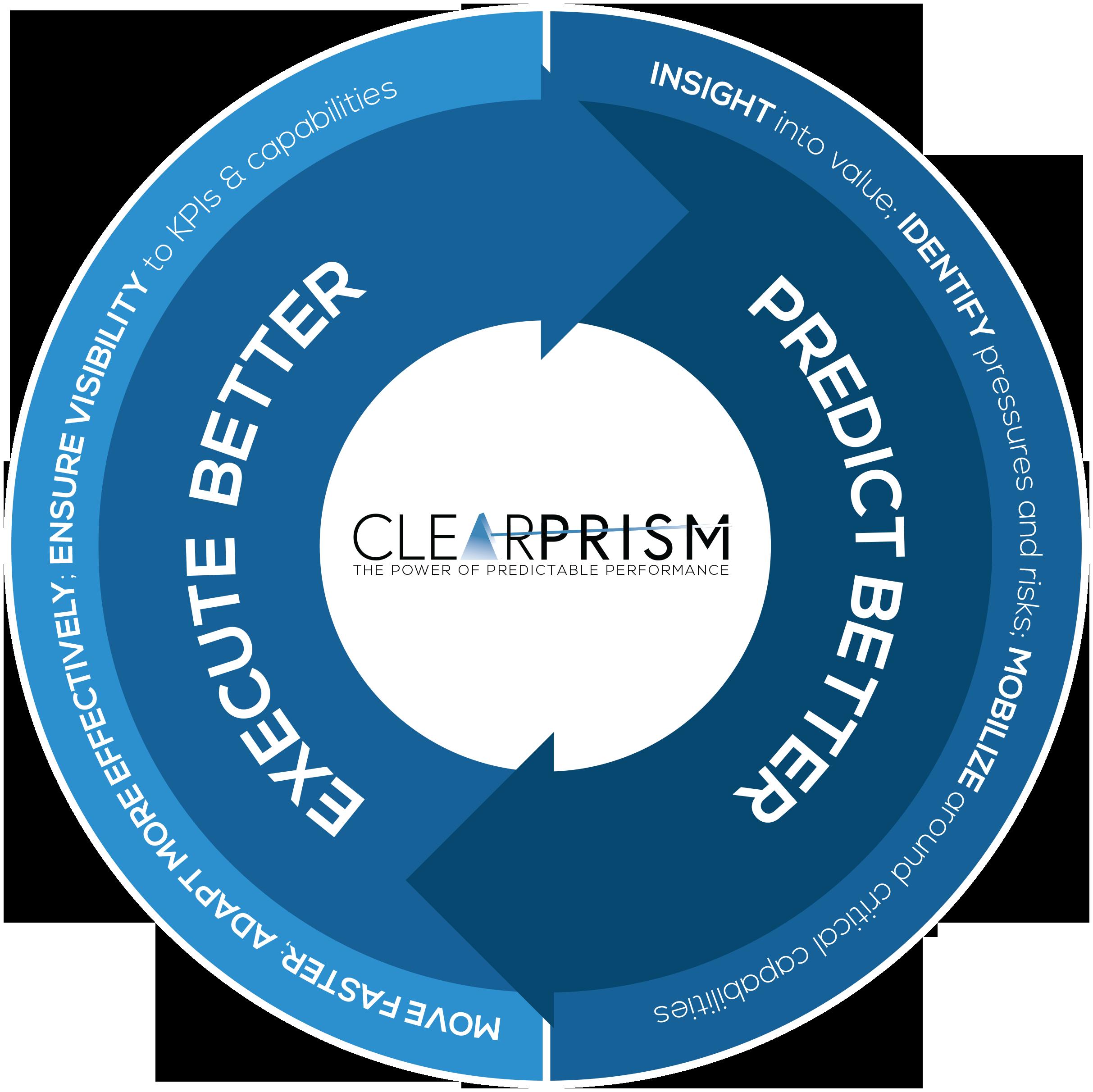 ClearPrism Services