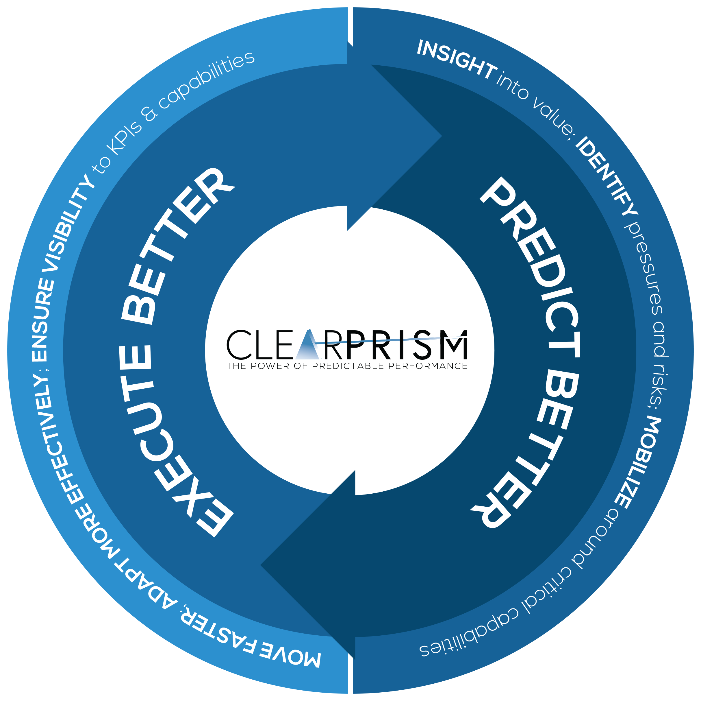 ClearPrism Services