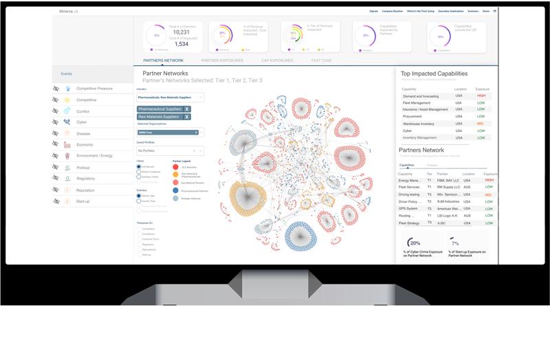 Minerva Partner Network